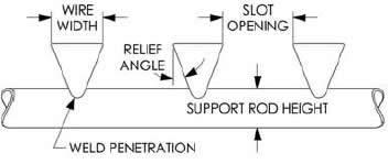 Slot opening vls roulette actuals